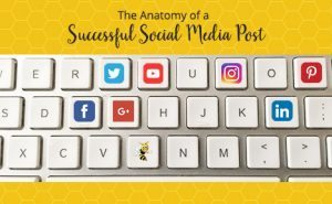 The Anatomy of a Successful Social Media Post - HeaderImage