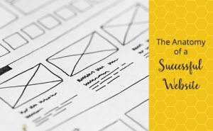 The Anatomy of a Successful Website-FeaturedImage