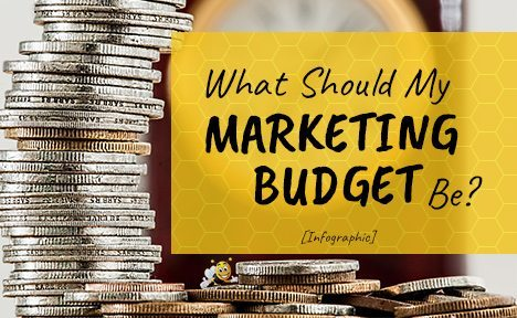 What Should My Marketing Budget Be? [Infographic]