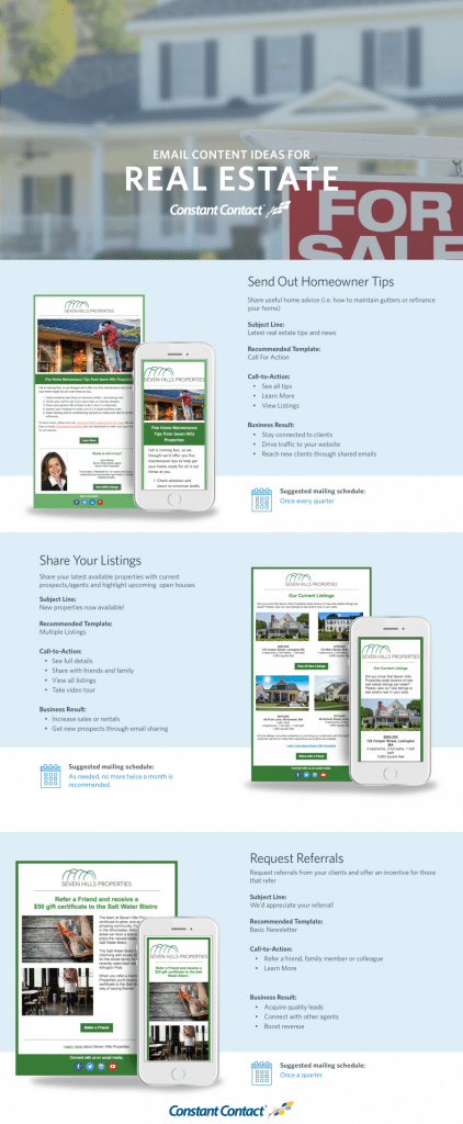 real estate email marketing ideas infographic
