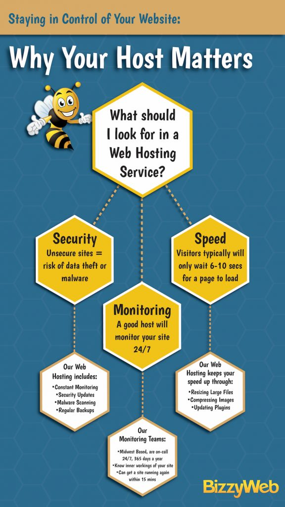 why your website host matters infographic