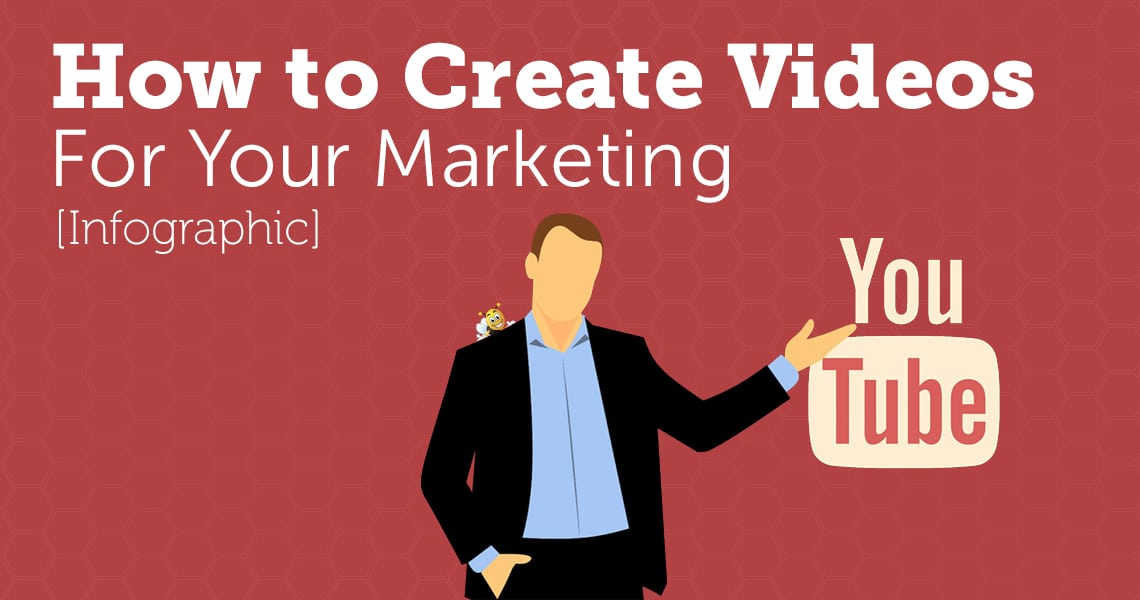 How to Create Videos for your marketing