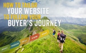 How to Tailor Your Website to Follow Your Buyer's Journey featured image