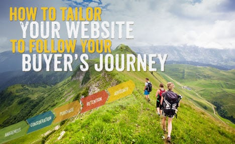 How to Tailor Your Website to Follow Your Buyer's Journey