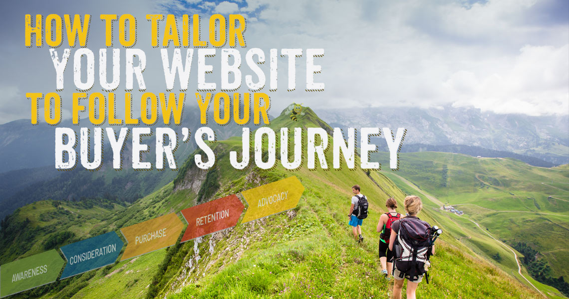 How to Tailor Your Website to Follow Your Buyer's Journey header image